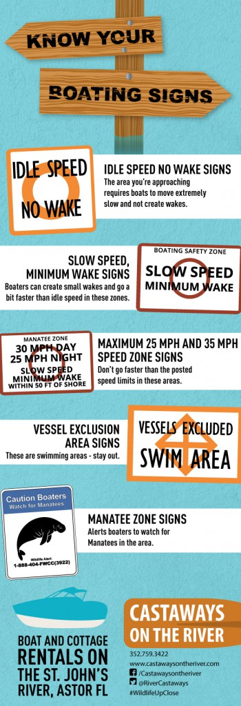 Boating-Signs