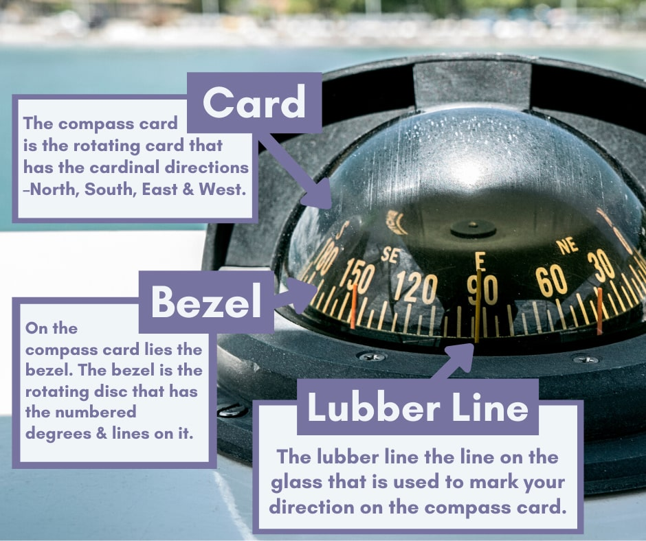 how to read a compass graphic